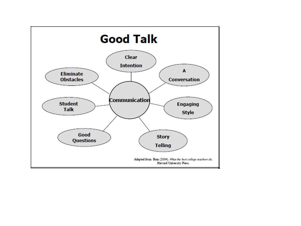 Effective Co-Teaching Strategies
