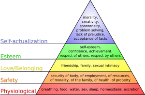 Diagram from Wikipedia, http://en.wikipedia.org/wiki/Maslow's_hierarchy_of_needs