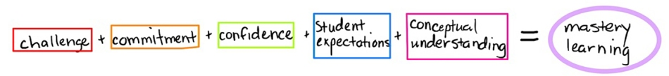 Mastery Learning equation